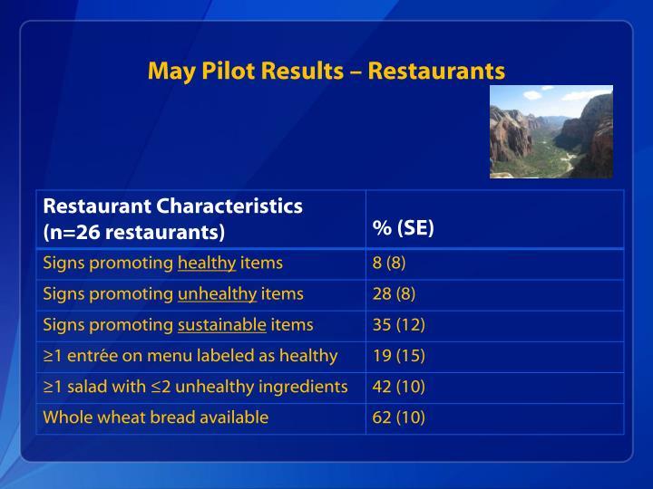 May Pilot Results – Restaurants
