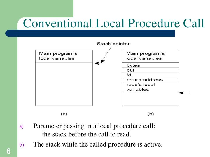 Conventional Local Procedure Call