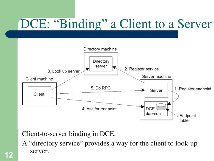 "DCE: ""Binding"" a Client to a Server"