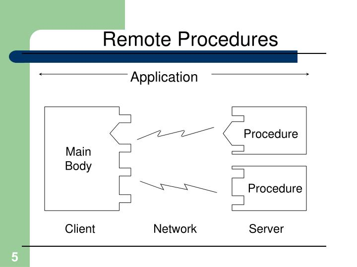 Remote Procedures