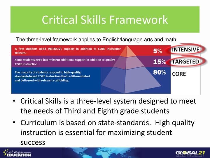 Critical Skills Framework