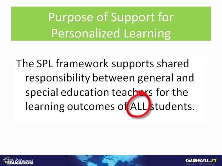 Purpose of SPL
