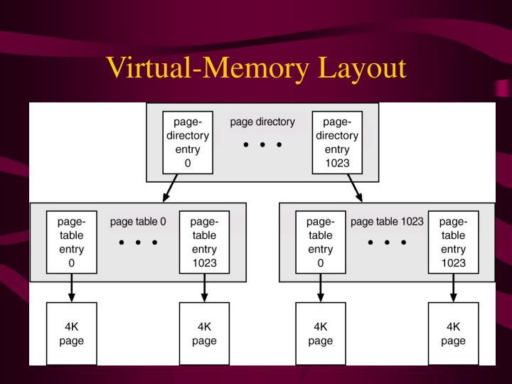 Virtual-Memory Layout