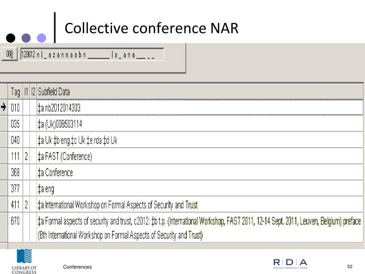 Collective conference NAR