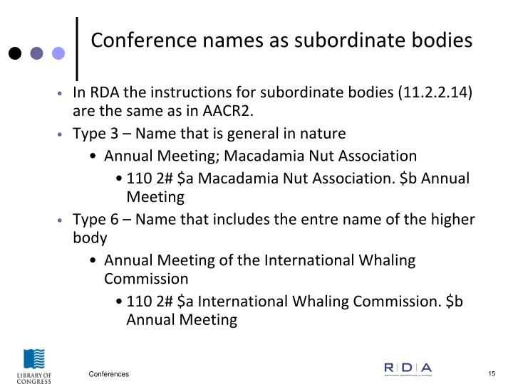 Conference names as subordinate bodies
