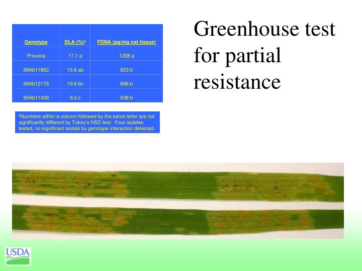 Greenhouse test for partial resistance