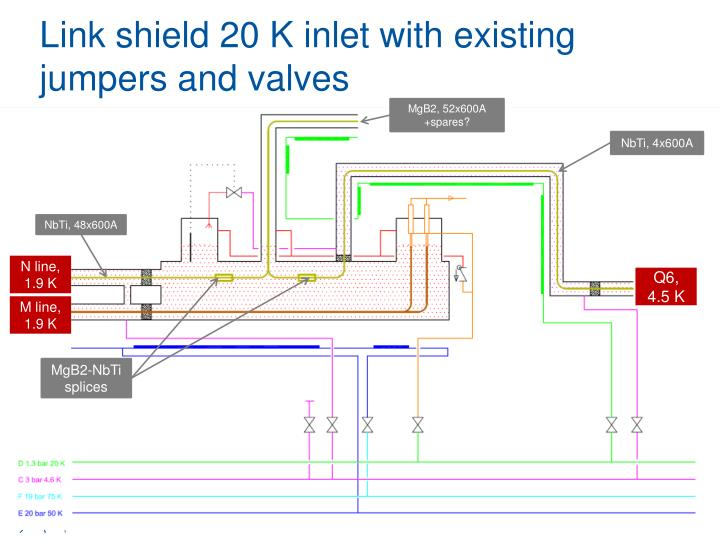 Link shield 20 K inlet with existing jumpers and valves