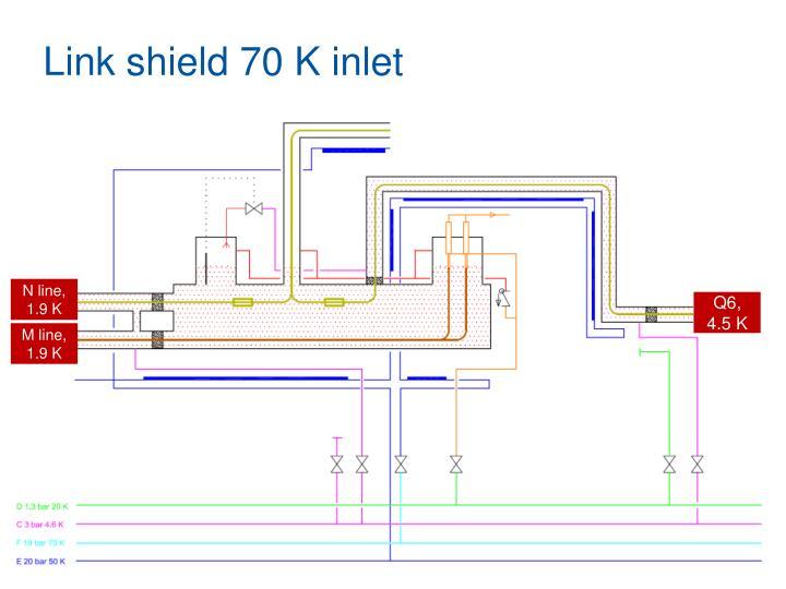 Link shield 70 K inlet