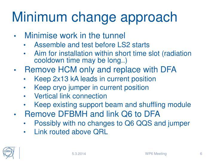 Minimum change approach