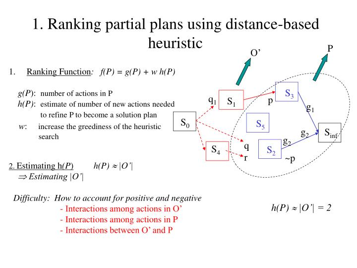 1. Ranking partial plans using distance-based heuristic