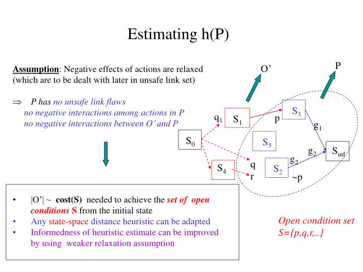 Estimating h(P)