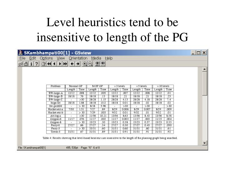 Level heuristics tend to be insensitive to length of the PG
