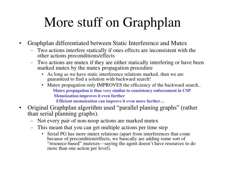 More stuff on Graphplan