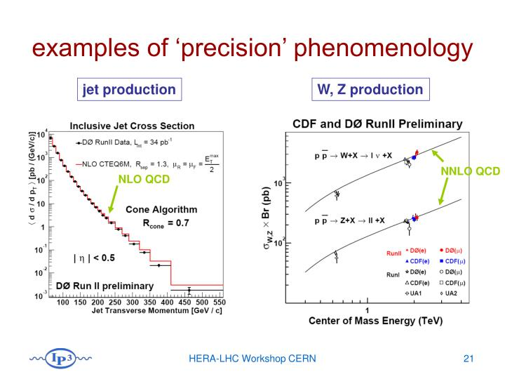 examples of 'precision' phenomenology