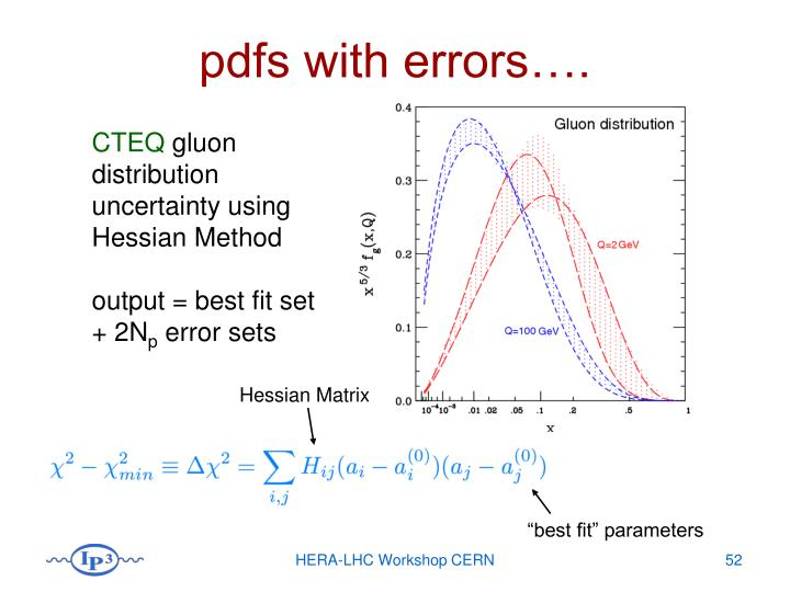 pdfs with errors….