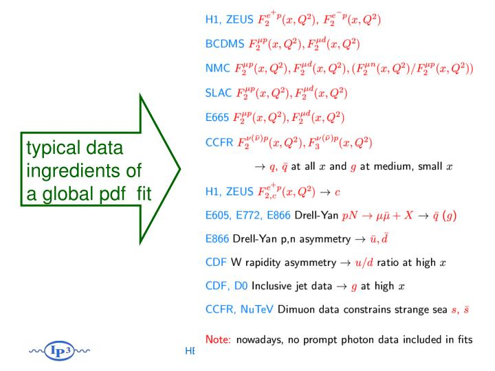 typical data ingredients of a global pdf  fit