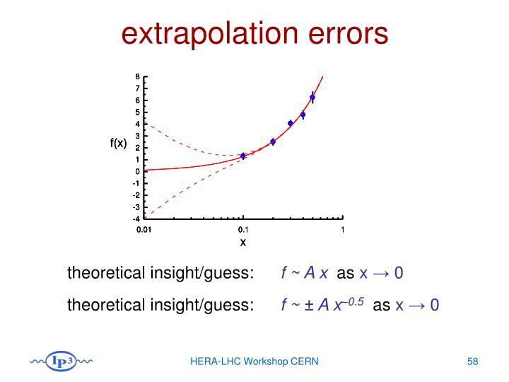 extrapolation errors