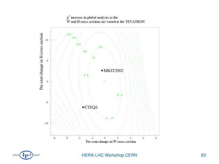 HERA-LHC Workshop CERN