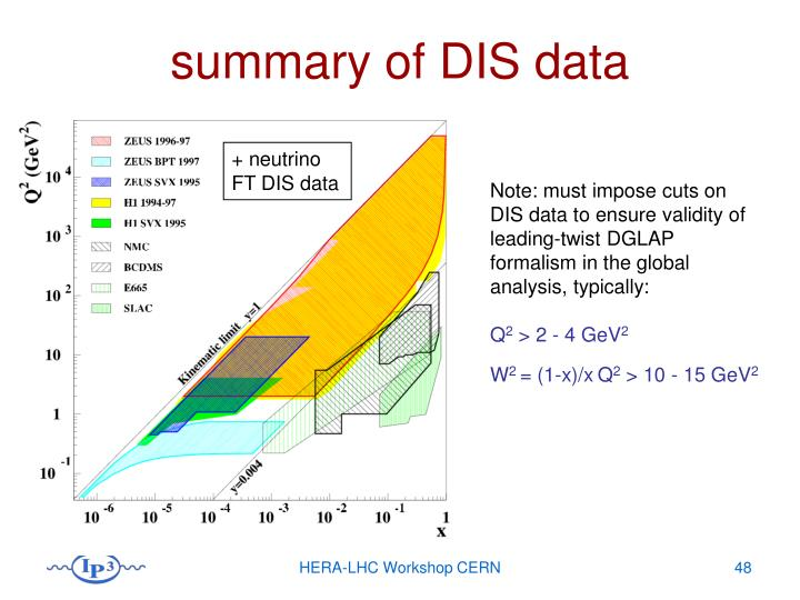 summary of DIS data
