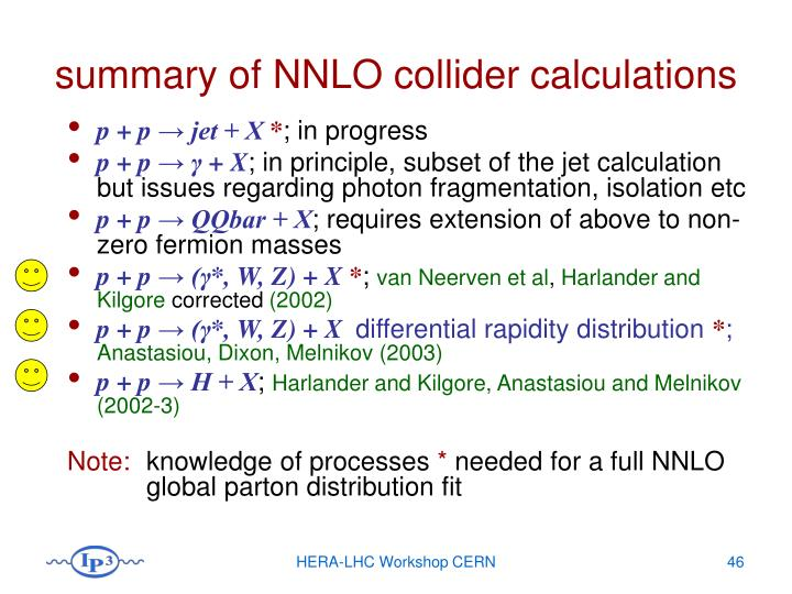 summary of NNLO collider calculations