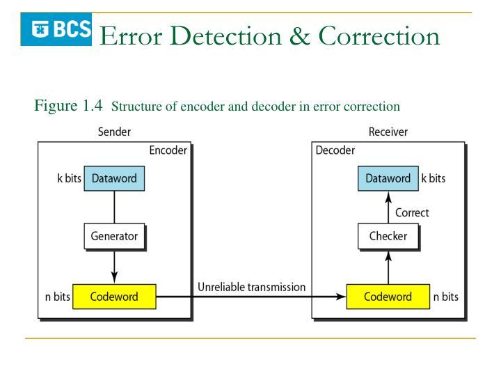 Error Detection & Correction