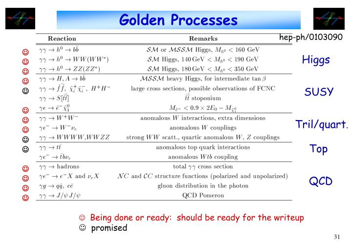 Golden Processes