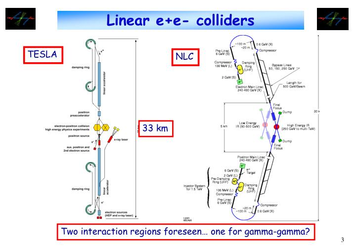 Linear e e colliders