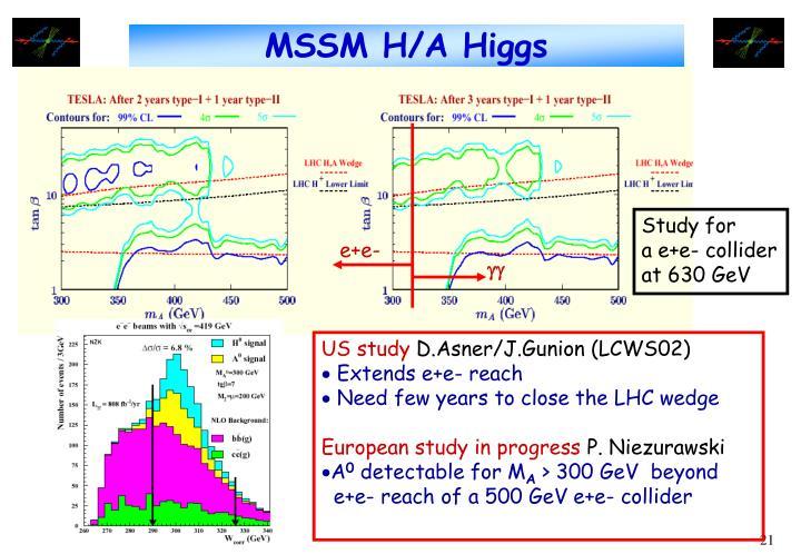 MSSM H/A Higgs