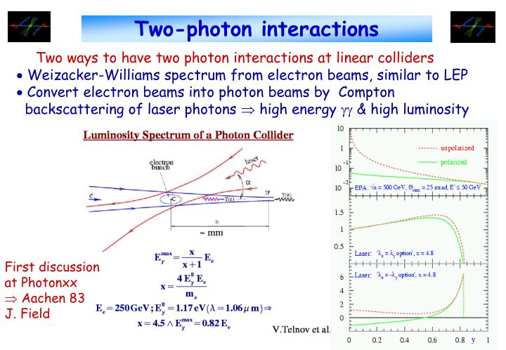 Two-photon interactions