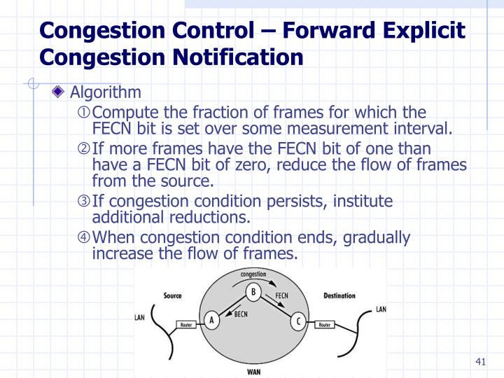 Congestion Control – Forward Explicit Congestion Notification