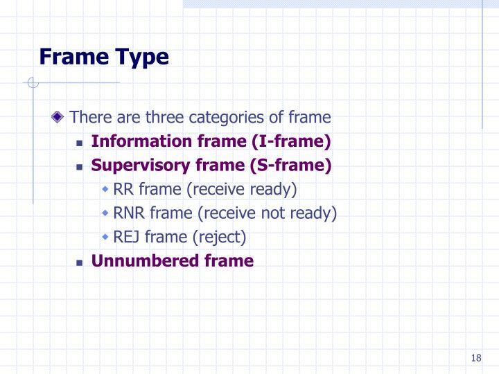 Frame Type