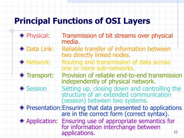 Principal Functions of OSI Layers