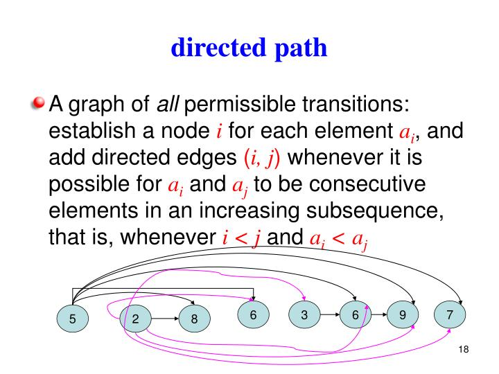 directed path