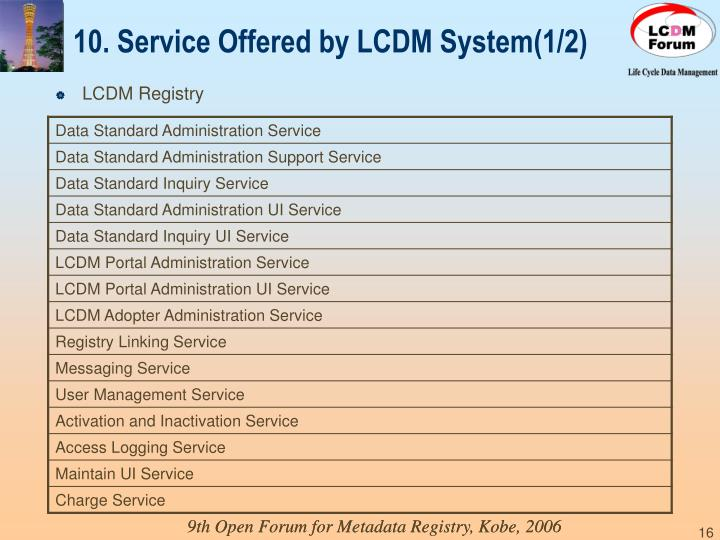 10. Service Offered by LCDM System(1/2)