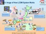 6 image of how lcdm system works