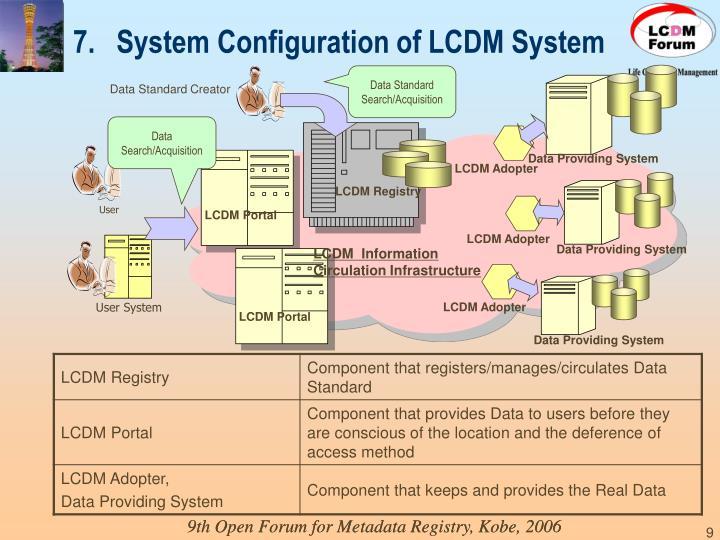 Data Providing System