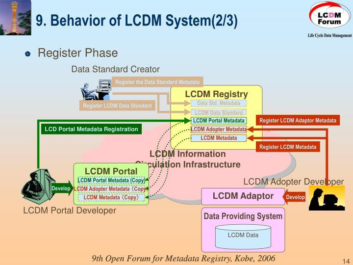 9. Behavior of LCDM System(2/3)