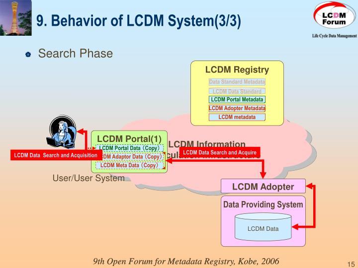 9. Behavior of LCDM System(3/3)