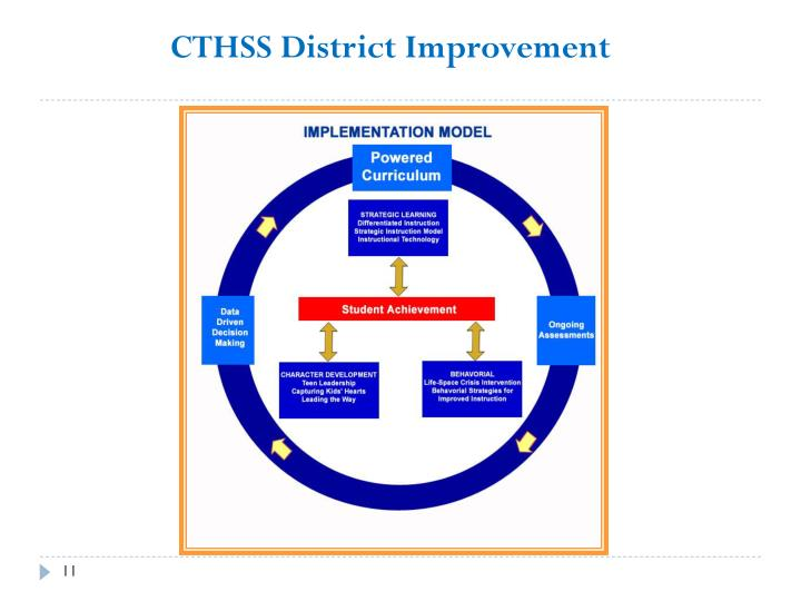 CTHSS District Improvement