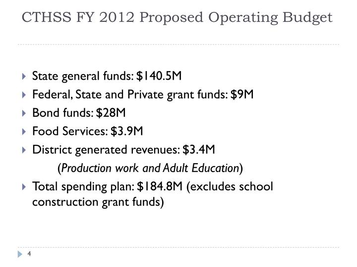 CTHSS FY 2012 Proposed Operating Budget