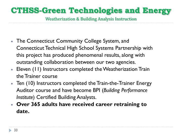 CTHSS-Green Technologies and