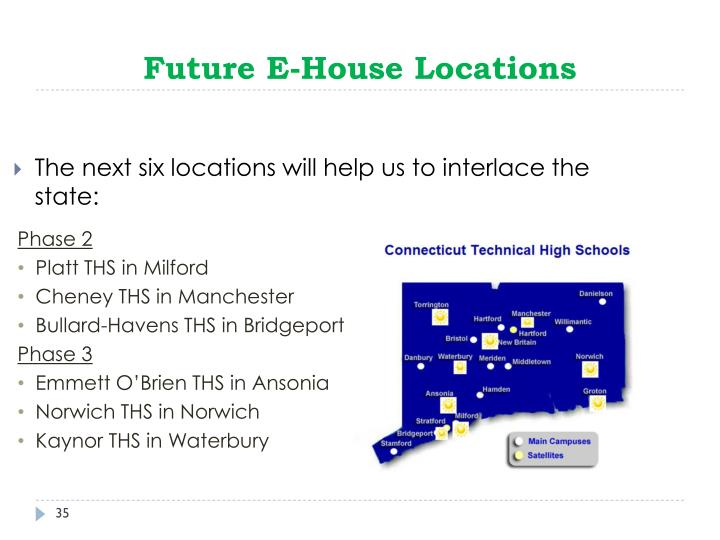 Future E-House Locations