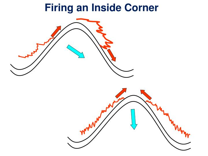 Firing an Inside Corner