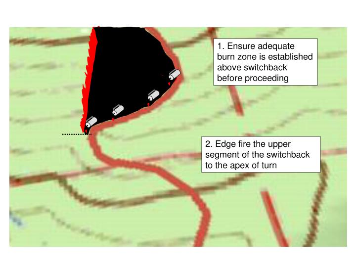 1. Ensure adequate burn zone is established above switchback before proceeding