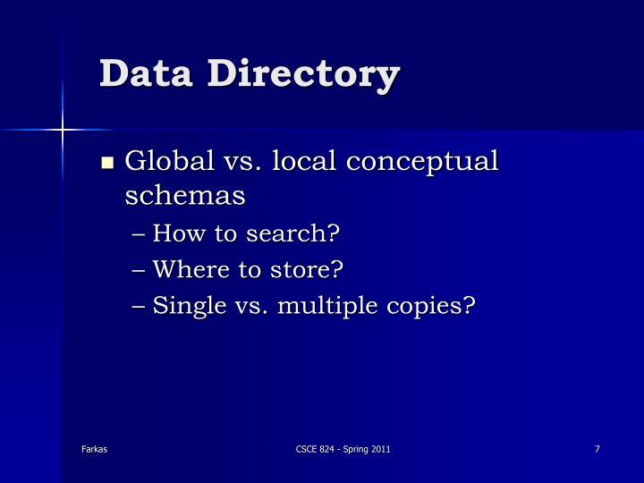 Data Directory