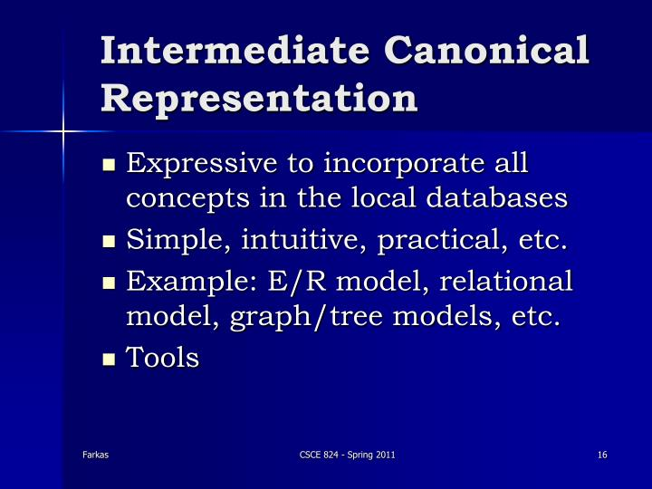 Intermediate Canonical Representation