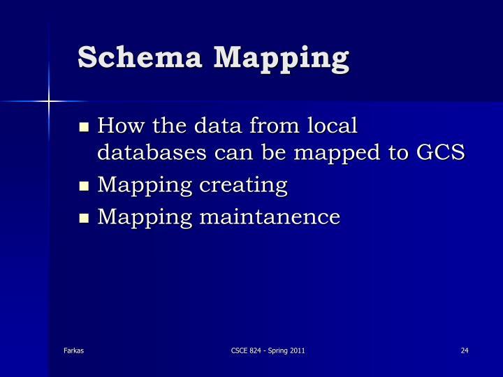 Schema Mapping