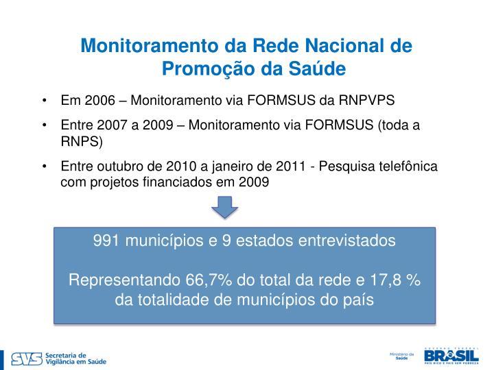 Monitoramento da Rede Nacional de Promoção da Saúde