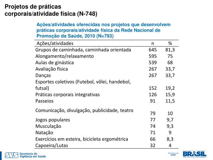 Projetos de práticas corporais/atividade física (N-748)
