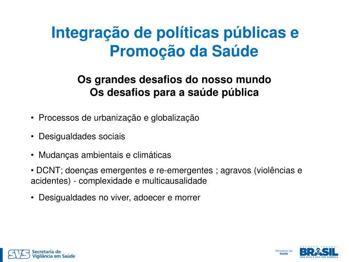 Integração de políticas públicas e Promoção da Saúde